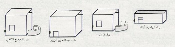 بناء الحجاج بإذن من عبد الملك بن مروان سنة 74 هـ - 693 م