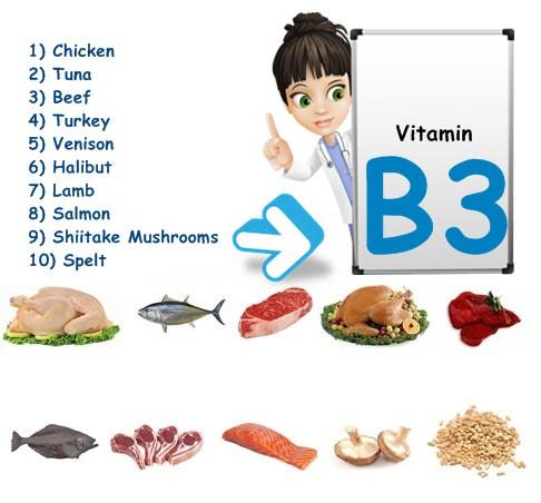 فيتامين B3) Niacin)