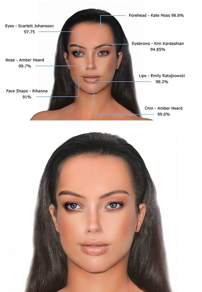 الوجه المثالي - 100 بالمئة