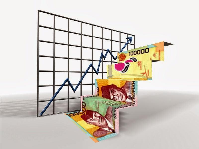 إدارة أرباح وخسائر الشركة بفعالية