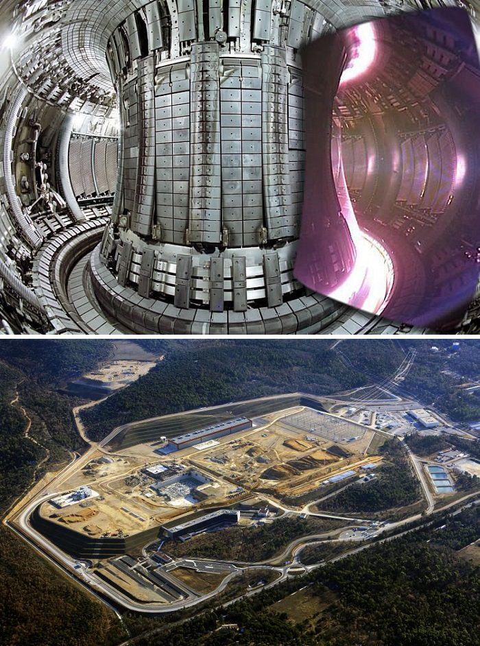 المفاعل النووي الحراري التجريبي الدولي، مستقبل الطاقة المتجددة – ITER