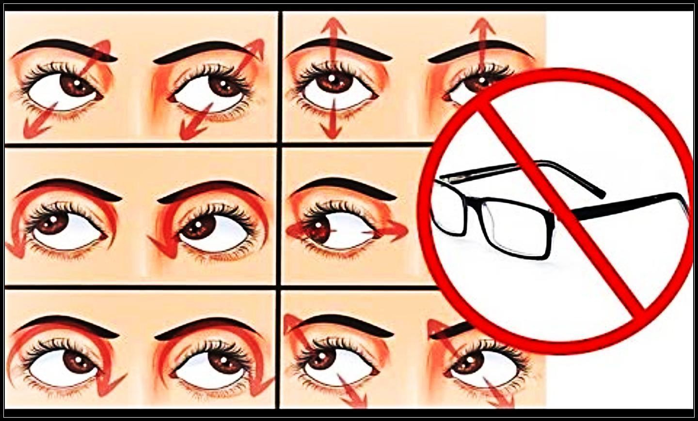 تمارين العينين